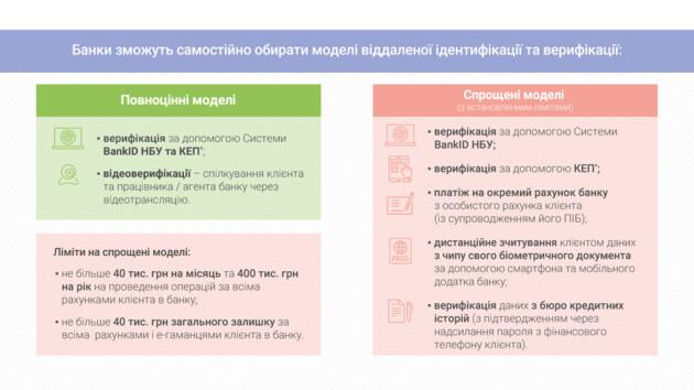 Новые правила безнала: запретят ли платежи с 28 апреля