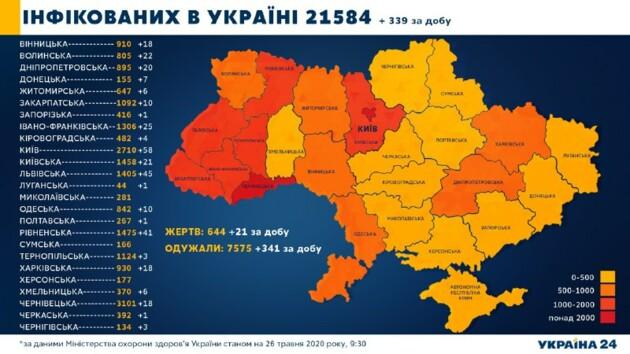 Коронавірус в Україні: статистика за 28 травня та останні дані про карантин