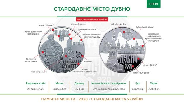 Нацбанк показал новую памятную монету: фото
