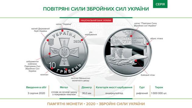 В Украине появится миллион новых памятных монет: фото