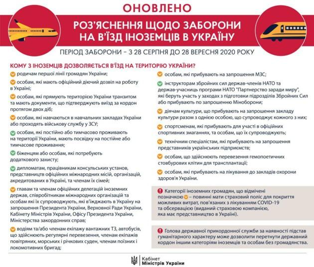 Запрет въезд иностранцев в Украину: для бизнеса сделали исключение