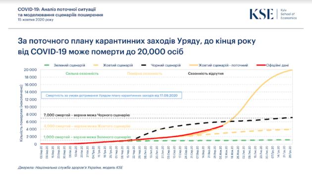 Киевская школа экономики