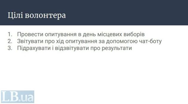Фото документа с правилами опроса / LB.ua