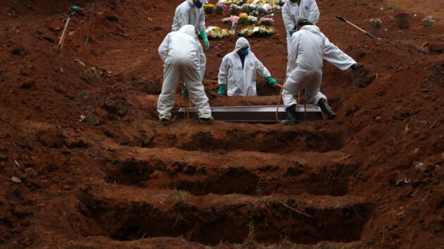 В Бразилии из-за коронавируса за сутки умерло рекордное количество человек