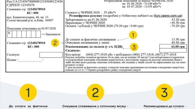 Киевляне смогут платить за ожидаемое потребление электроэнергии в текущем месяце