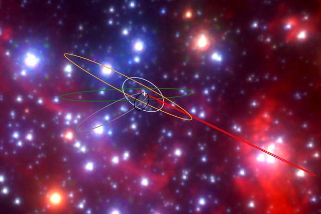 Изображение показывает орбиты объектов G в центре нашей галактики, а сверхмассивная черная дыра обозначена белым крестом
