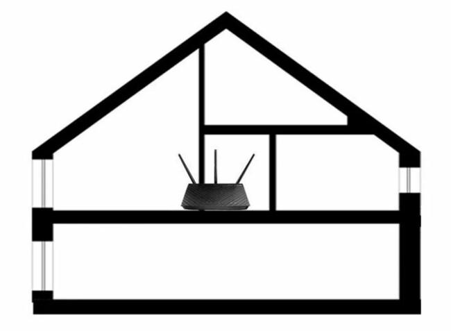 Ідеальне розташування – по центру приміщення