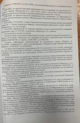 Решение суда по Алексею Навальному