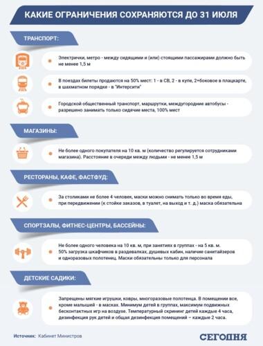 Инфографика №2