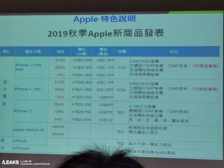 Цены на весь модельный ряд iPhone 11 (2019)