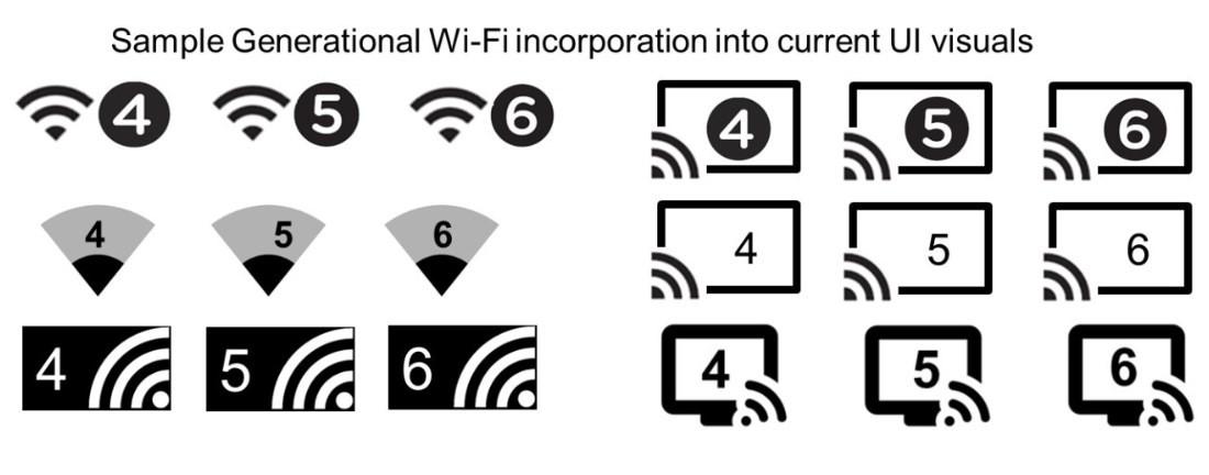 Сертифицированные иконки Wi-Fi разных поколений