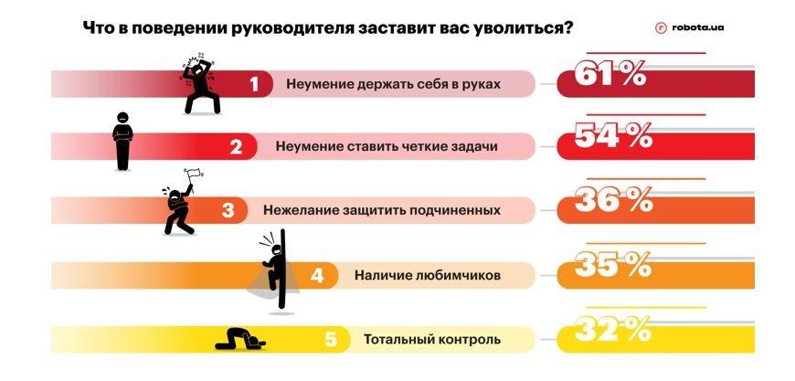 robota.ua