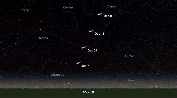 Траектория полета кометы 2I/Borisov, видимая с Земли
