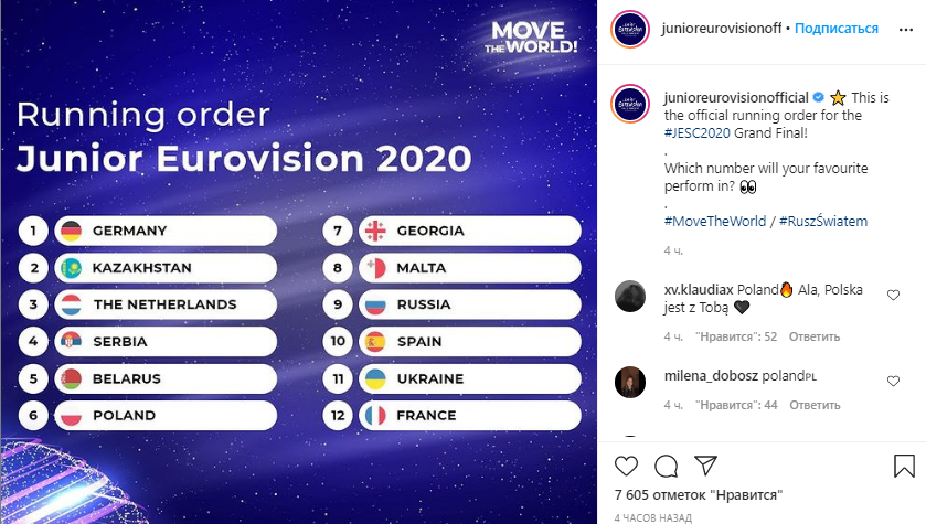 Детское Евровидение-2020: церемония открытия и результаты жеребьевки
