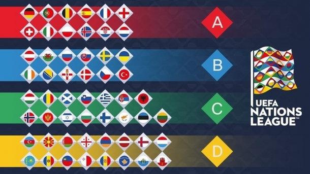 Polnoe Raspisanie Vse Rezultaty I Turnirnaya Tablica Ligi Nacij Futbol Segodnya