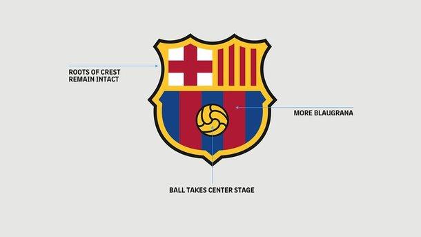 Barselona Pokazala Novuyu Emblemu Kluba Foto Starogo I Novogo Logotipa Futbol Segodnya