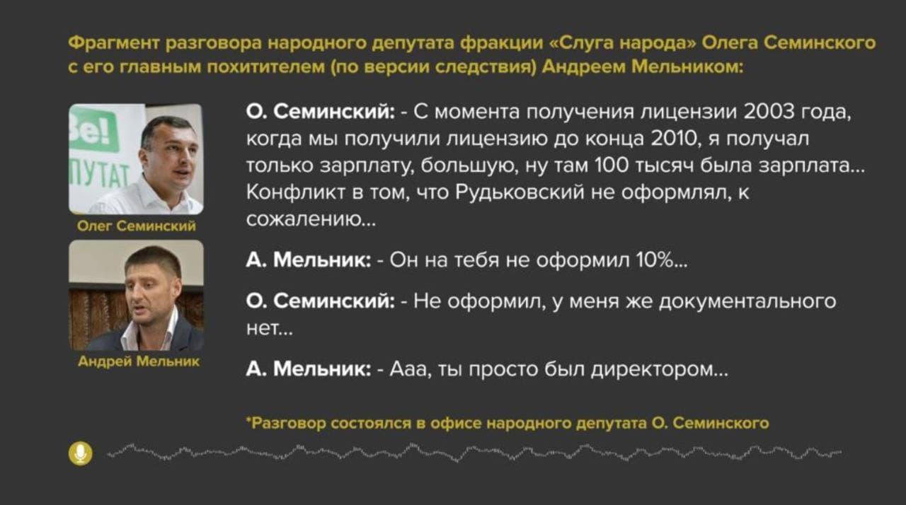 """""""У меня документального нет"""", – """"слуга народа"""" Семинский своему похитителю Мельнику об отсутствии прав на акции """"Нефтегаздобычи"""""""