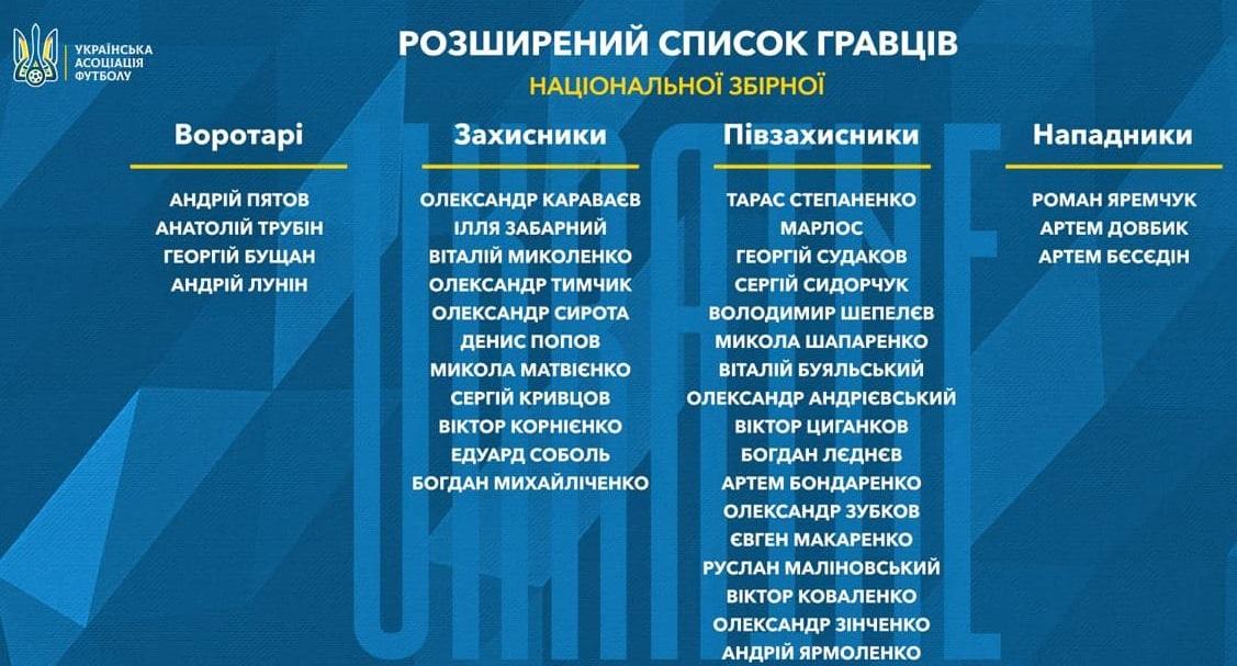 Третий бомбардир сборной Украины с серьезной травмой неожиданно довызван Шевченко