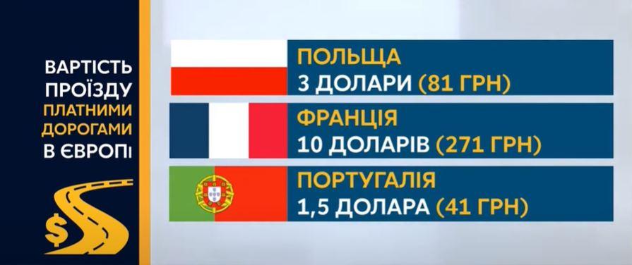 Проїзд по трасі «Житомир-Київ» хочуть зробити платним: 77 гривень за 100 кілометрів
